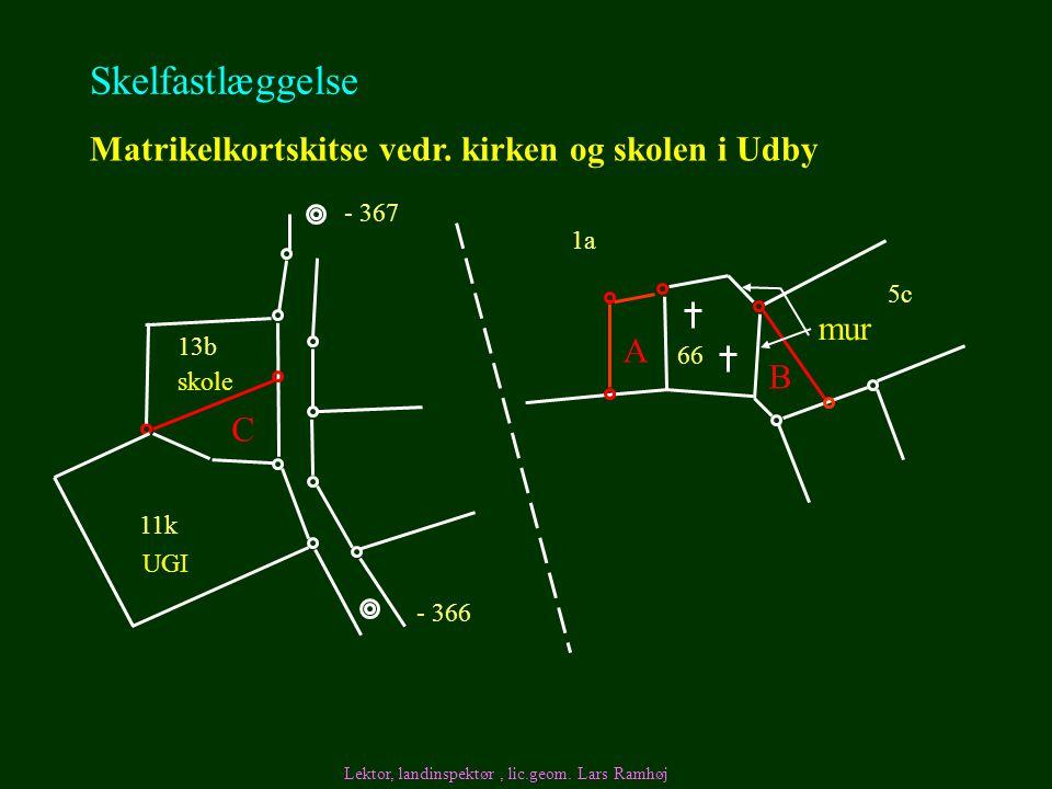 Skelfastlæggelse Matrikelkortskitse vedr. kirken og skolen i Udby mur