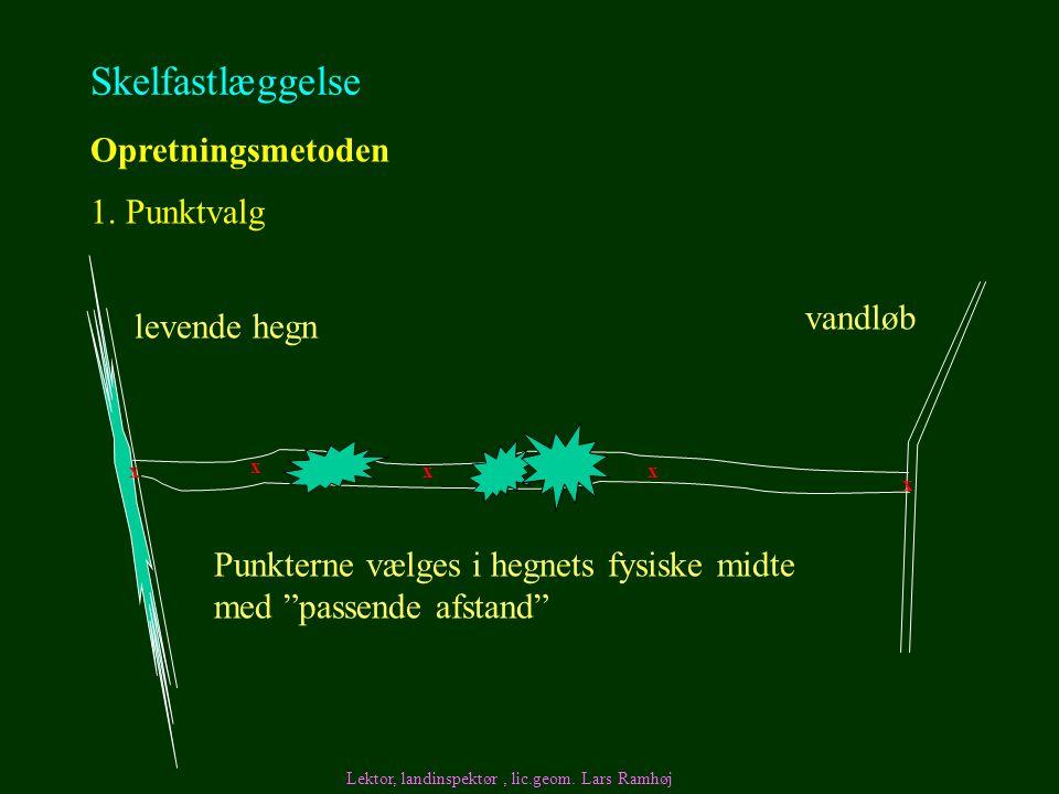 Skelfastlæggelse Opretningsmetoden 1. Punktvalg vandløb levende hegn