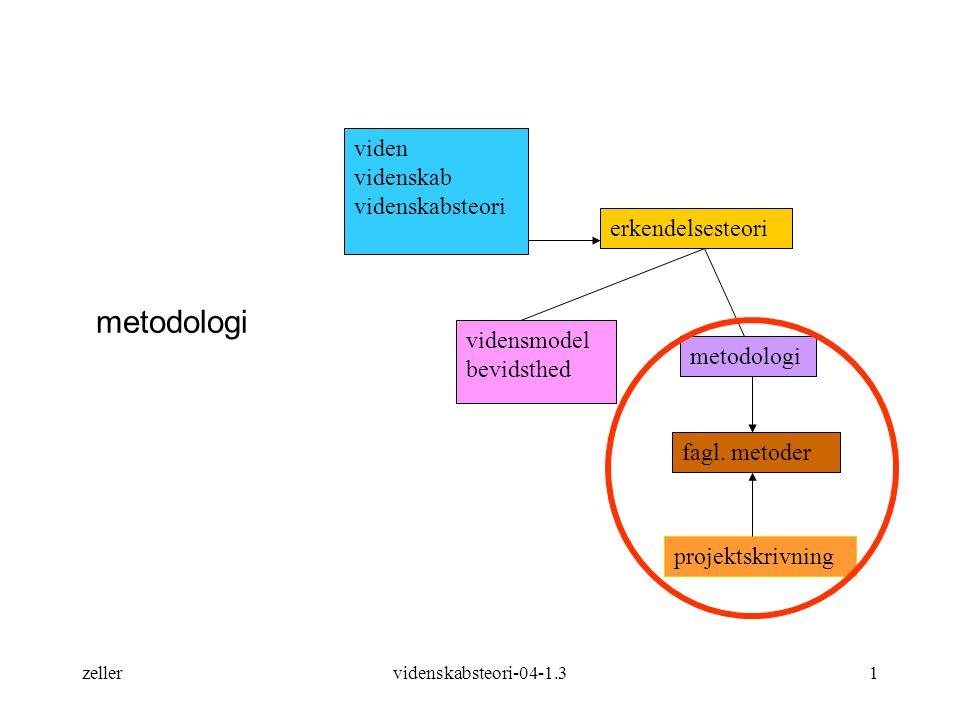 metodologi viden videnskab videnskabsteori erkendelsesteori