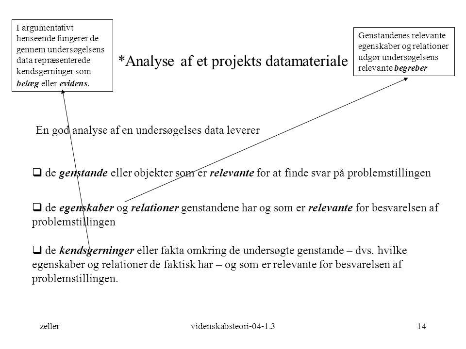 *Analyse af et projekts datamateriale