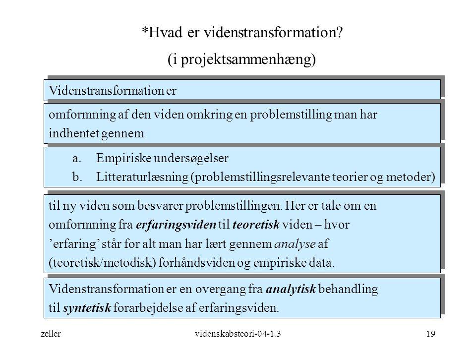 *Hvad er videnstransformation (i projektsammenhæng)
