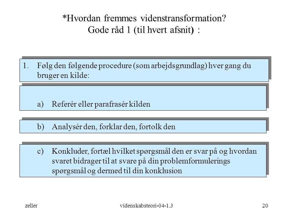 *Hvordan fremmes videnstransformation Gode råd 1 (til hvert afsnit) :