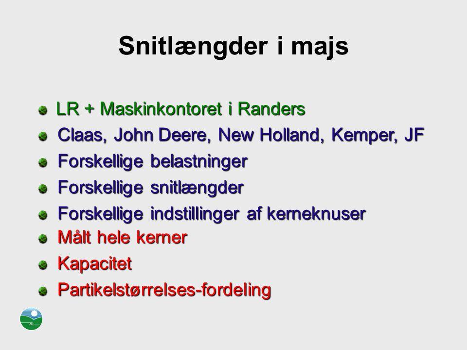 Snitlængder i majs LR + Maskinkontoret i Randers