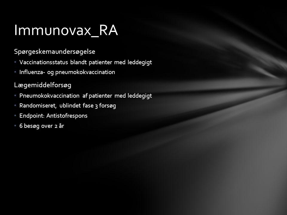 Immunovax_RA Spørgeskemaundersøgelse Lægemiddelforsøg