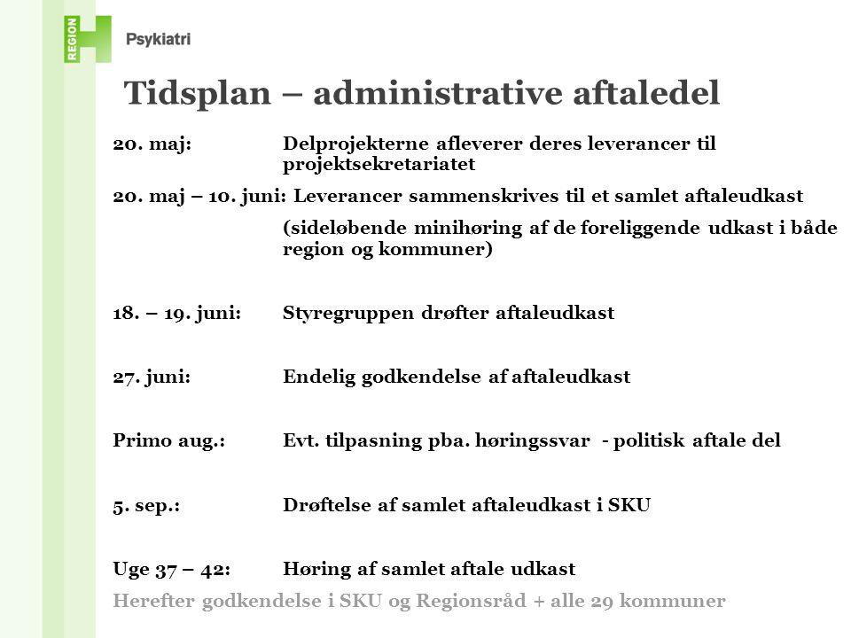 Tidsplan – administrative aftaledel
