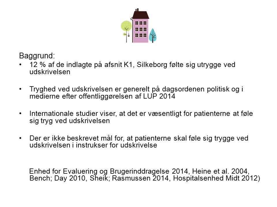 Baggrund: 12 % af de indlagte på afsnit K1, Silkeborg følte sig utrygge ved udskrivelsen.