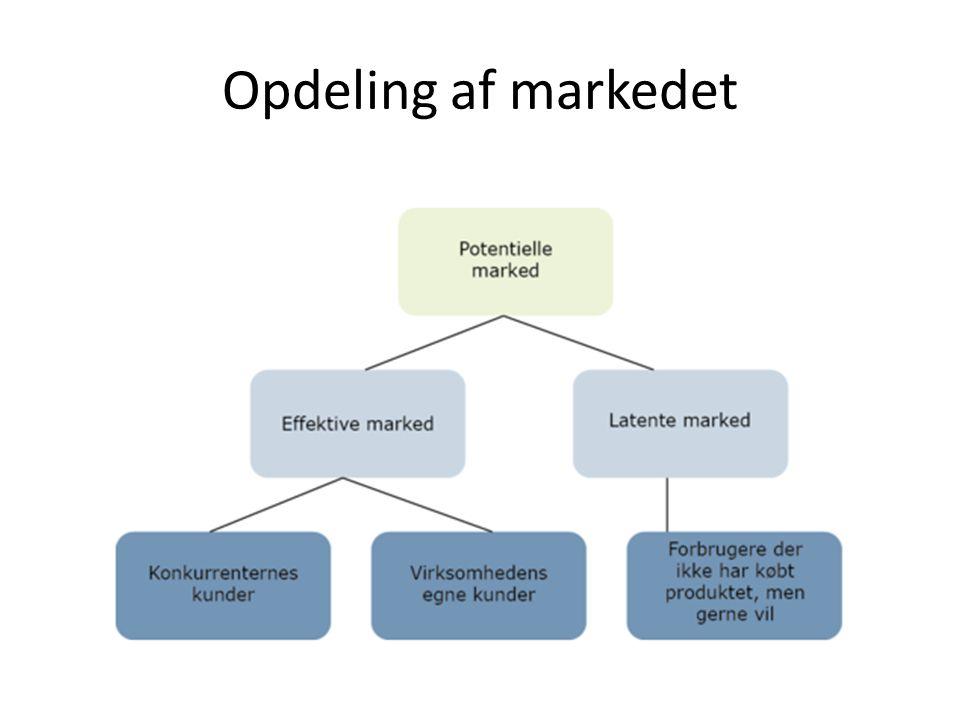 Opdeling af markedet