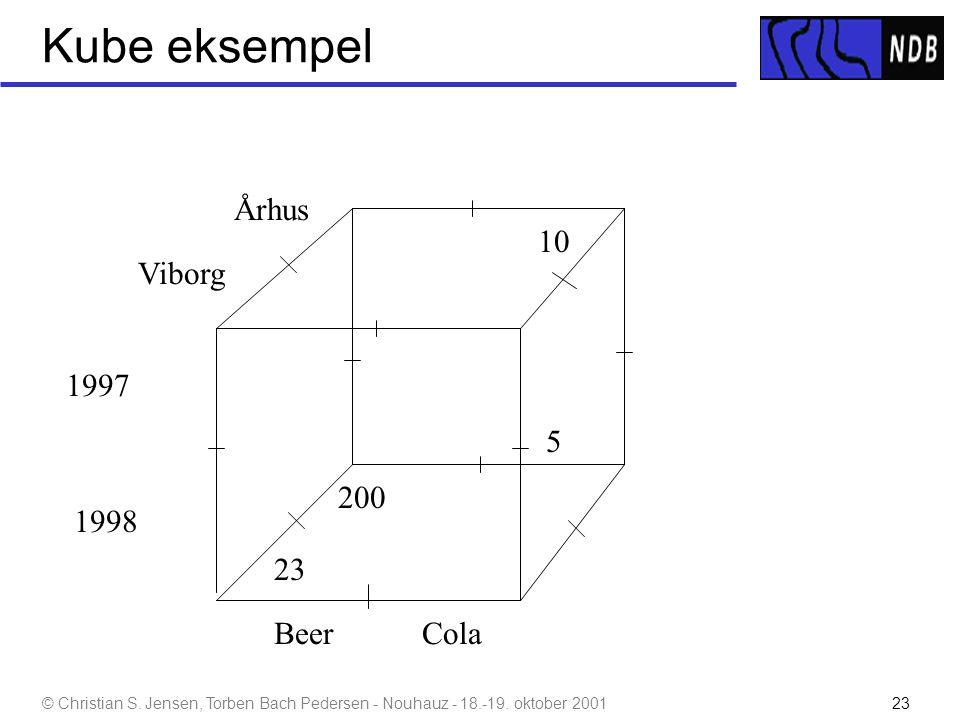 Kube eksempel Århus 10 Viborg 1997 5 200 1998 23 Beer Cola
