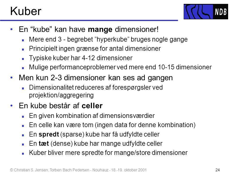 Kuber En kube kan have mange dimensioner!