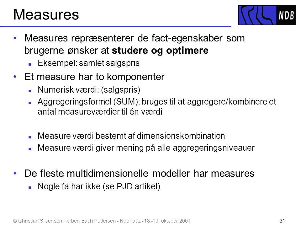 Measures Measures repræsenterer de fact-egenskaber som brugerne ønsker at studere og optimere. Eksempel: samlet salgspris.