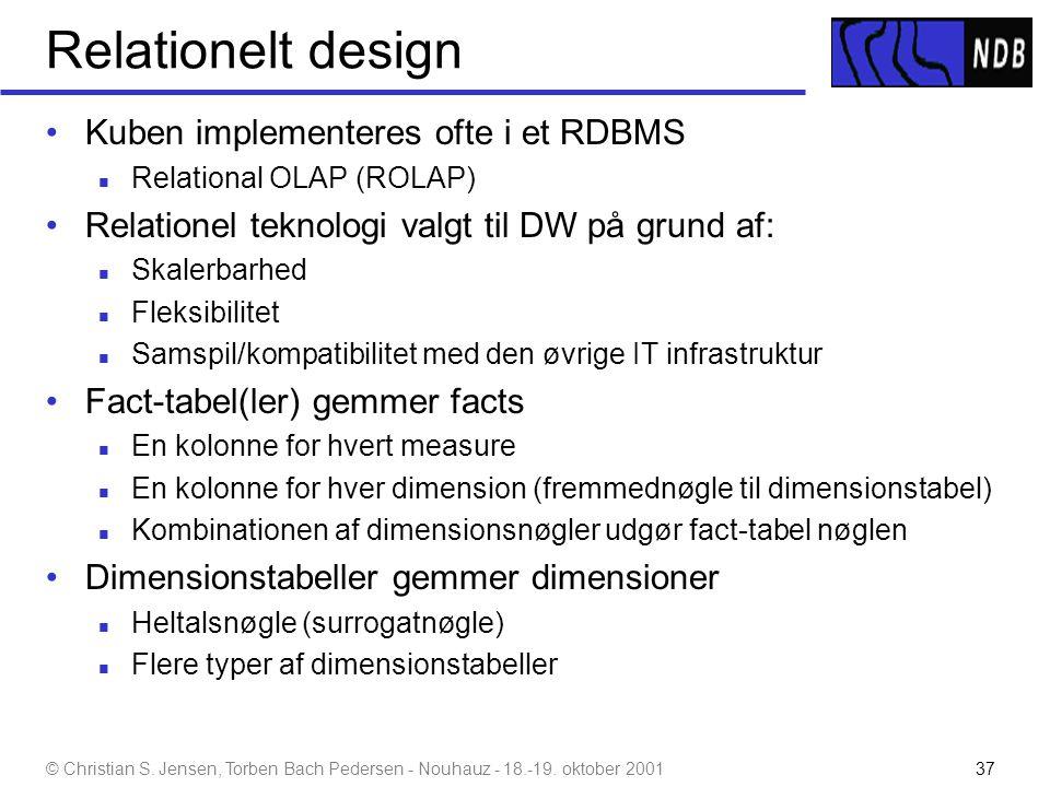 Relationelt design Kuben implementeres ofte i et RDBMS
