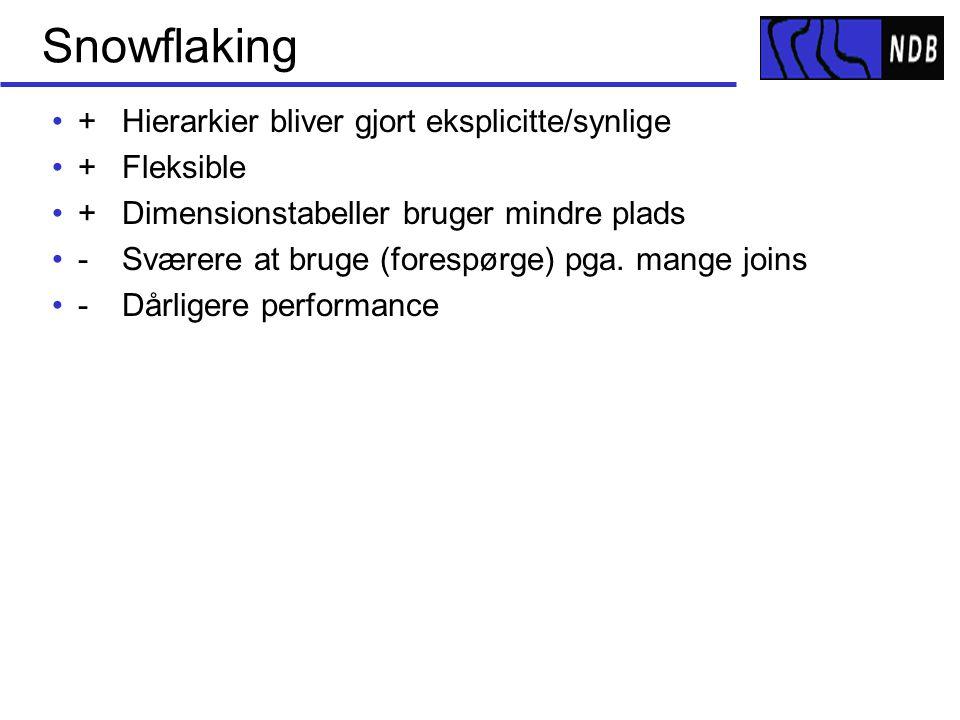 Snowflaking + Hierarkier bliver gjort eksplicitte/synlige + Fleksible