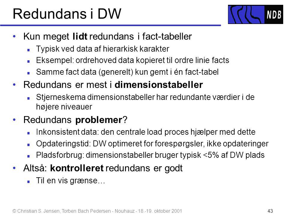 Redundans i DW Kun meget lidt redundans i fact-tabeller