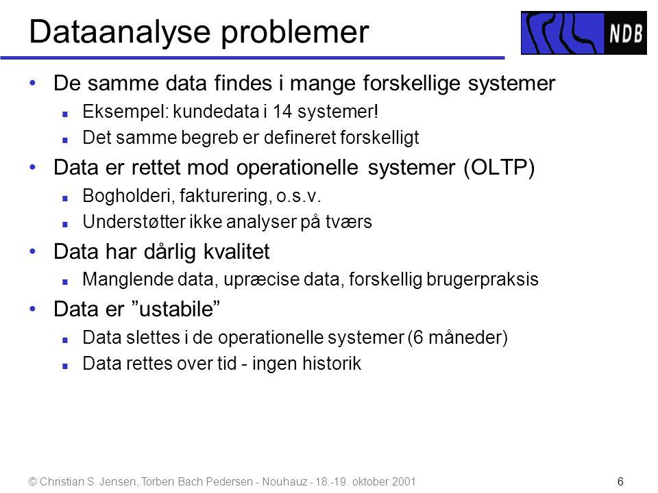 Dataanalyse problemer
