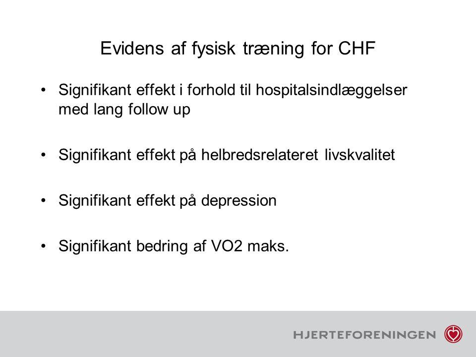 Evidens af fysisk træning for CHF