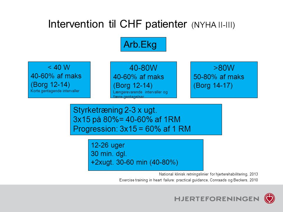 Intervention til CHF patienter (NYHA II-III)