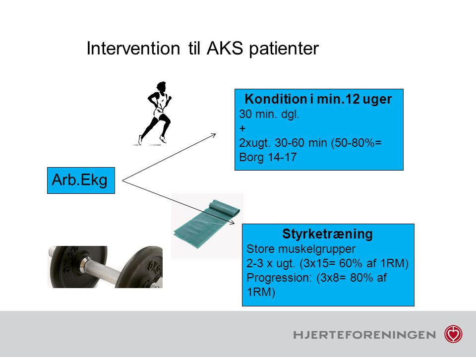 Intervention til AKS patienter