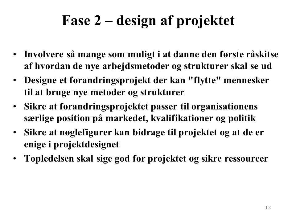 Fase 2 – design af projektet