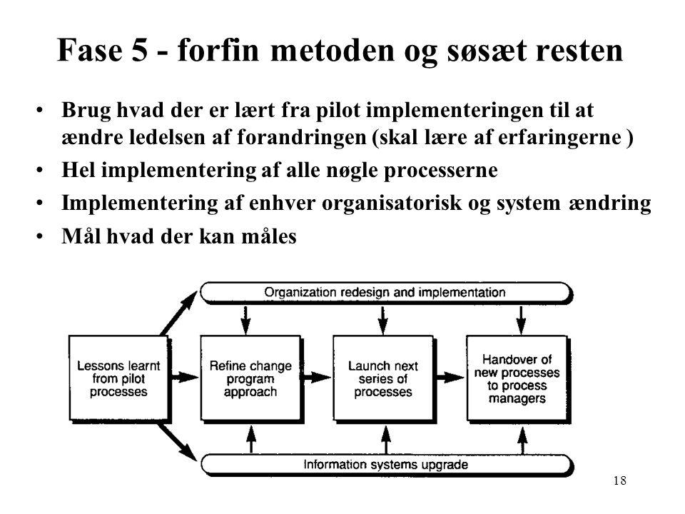 Fase 5 - forfin metoden og søsæt resten