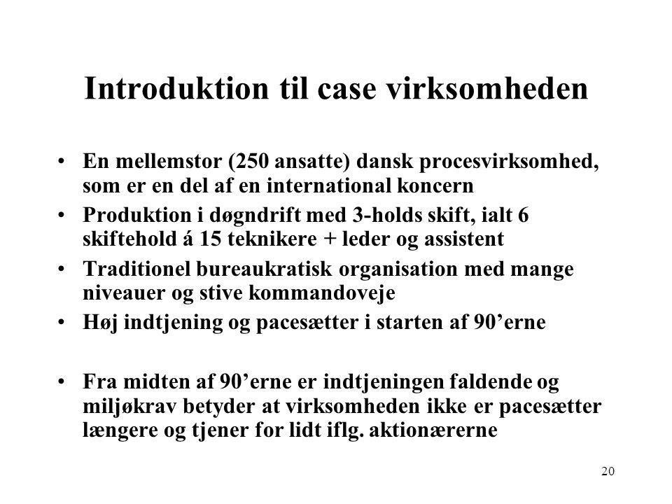 Introduktion til case virksomheden