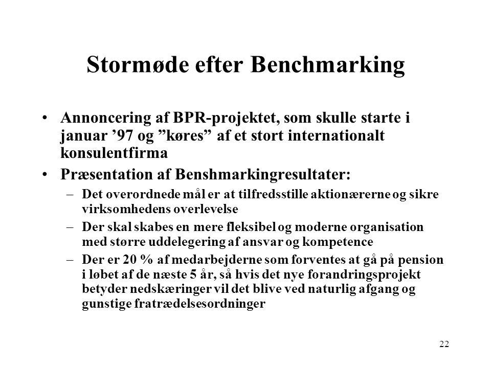 Stormøde efter Benchmarking