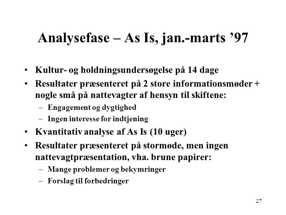 Analysefase – As Is, jan.-marts '97