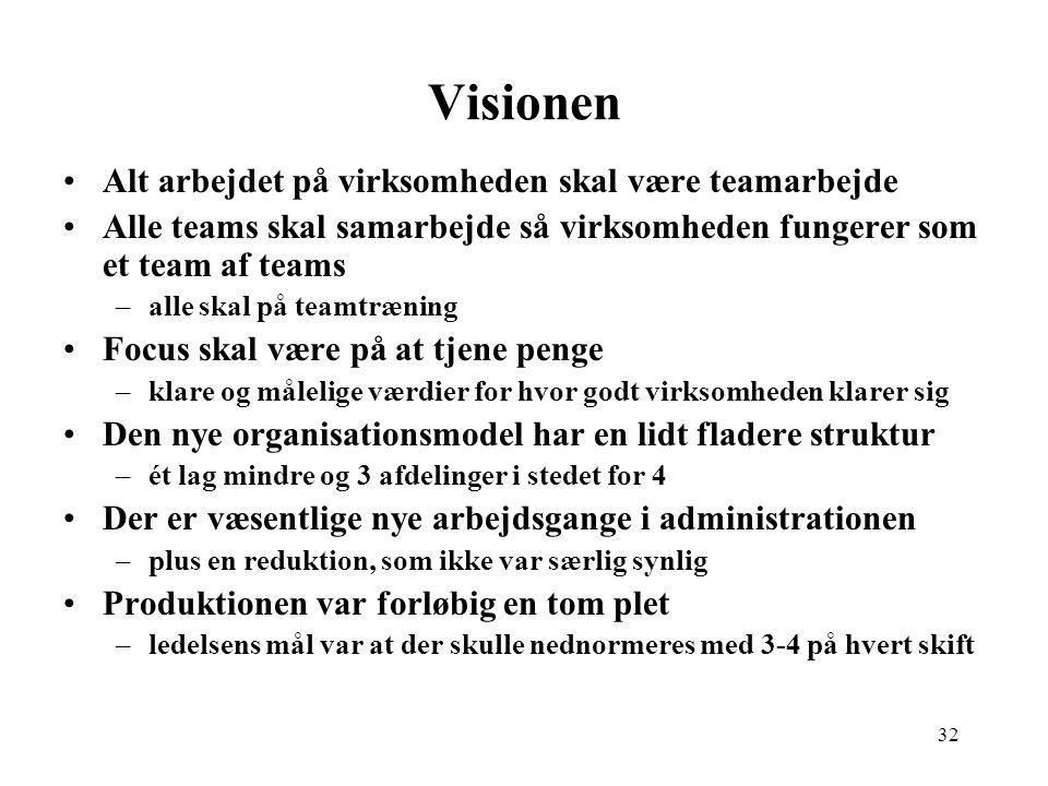 Visionen Alt arbejdet på virksomheden skal være teamarbejde