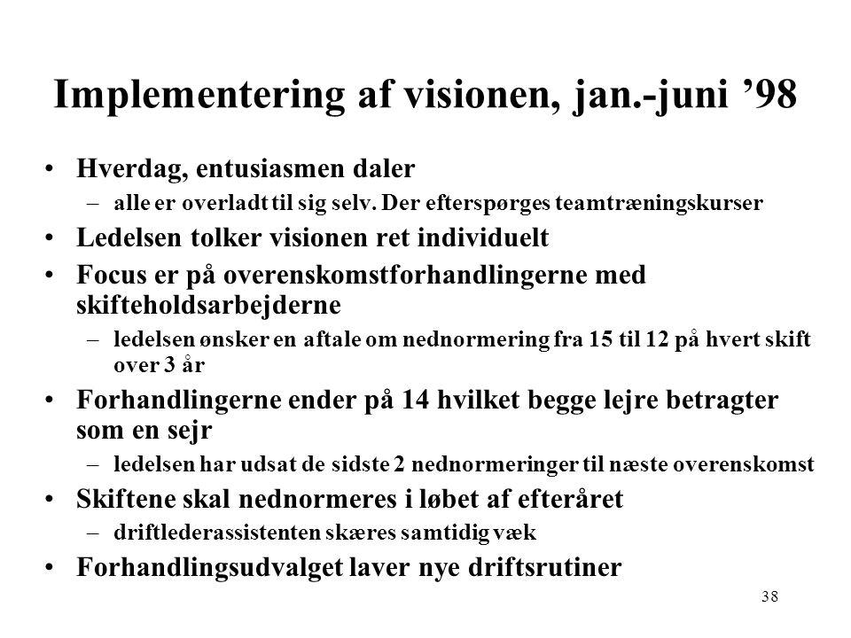 Implementering af visionen, jan.-juni '98