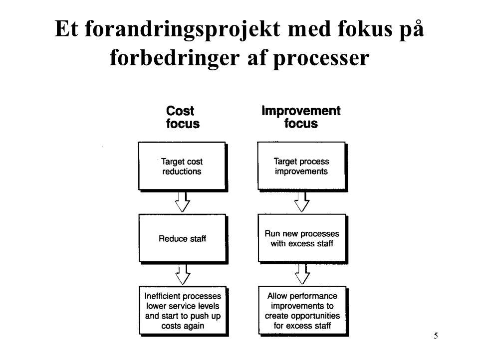 Et forandringsprojekt med fokus på forbedringer af processer