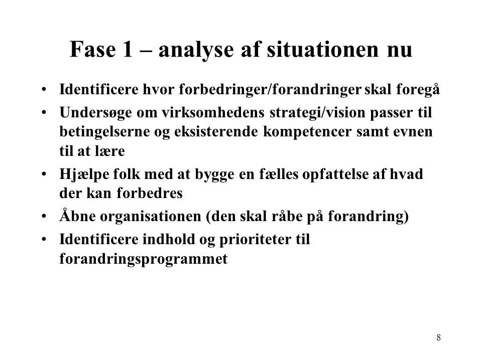 Fase 1 – analyse af situationen nu