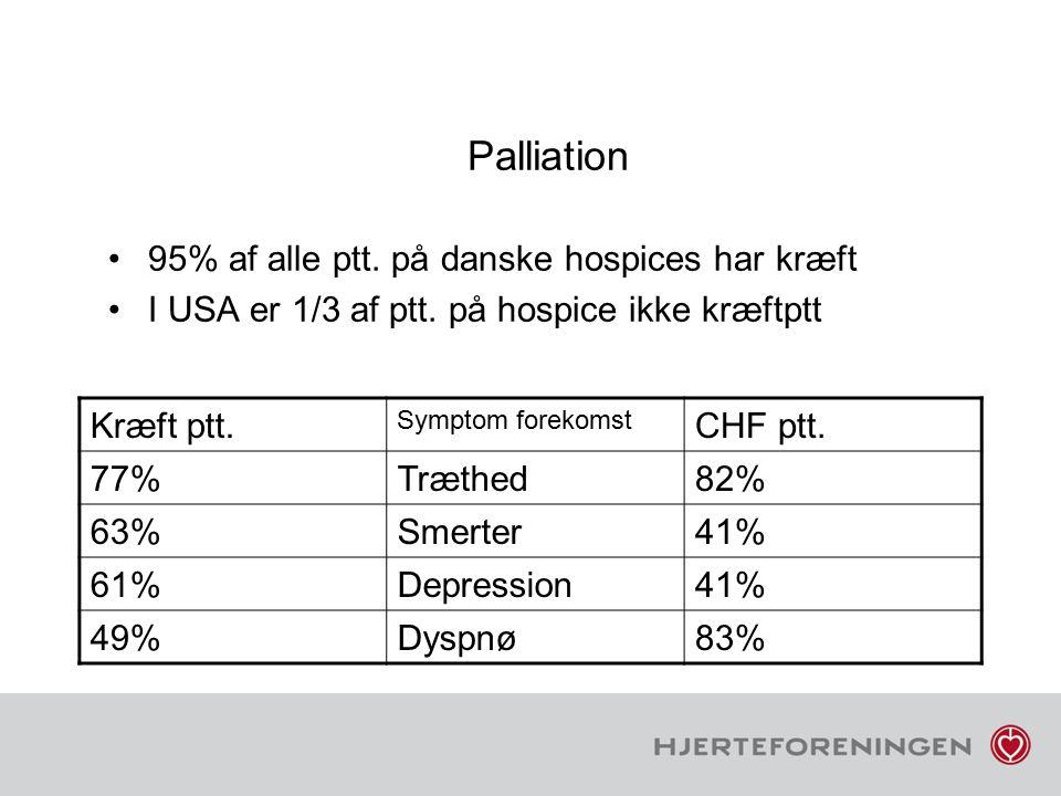 Palliation 95% af alle ptt. på danske hospices har kræft