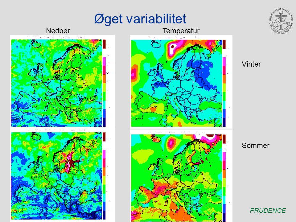 Øget variabilitet Nedbør Temperatur Vinter Sommer PRUDENCE
