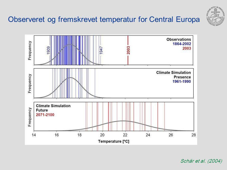 Observeret og fremskrevet temperatur for Central Europa