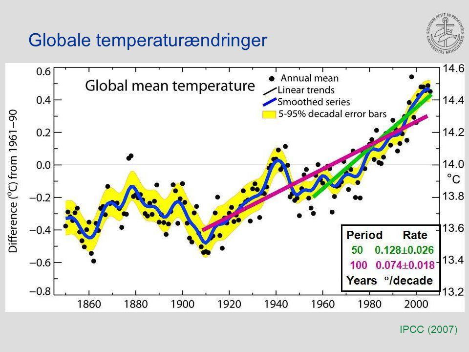 Globale temperaturændringer