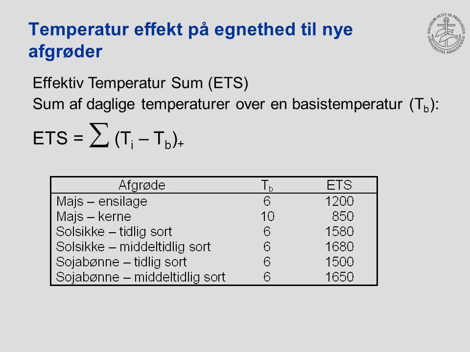 Temperatur effekt på egnethed til nye afgrøder