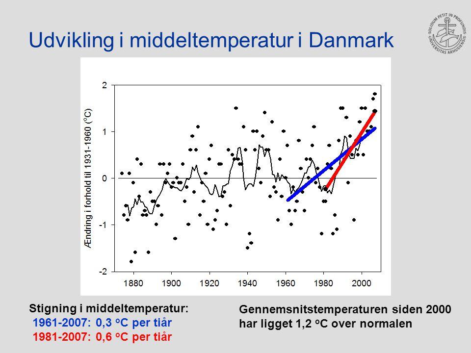 Udvikling i middeltemperatur i Danmark