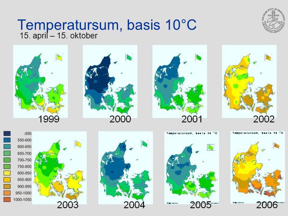 Temperatursum, basis 10°C