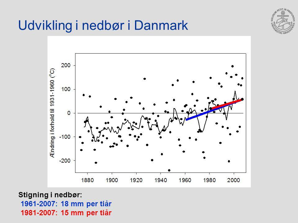 Udvikling i nedbør i Danmark