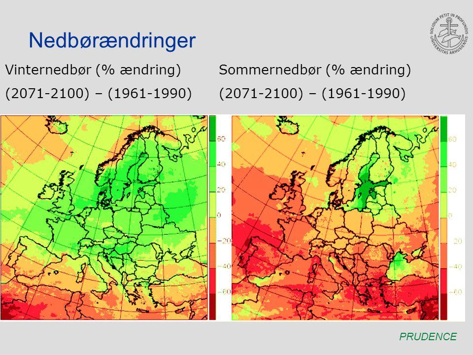 Nedbørændringer Vinternedbør (% ændring) (2071-2100) – (1961-1990)