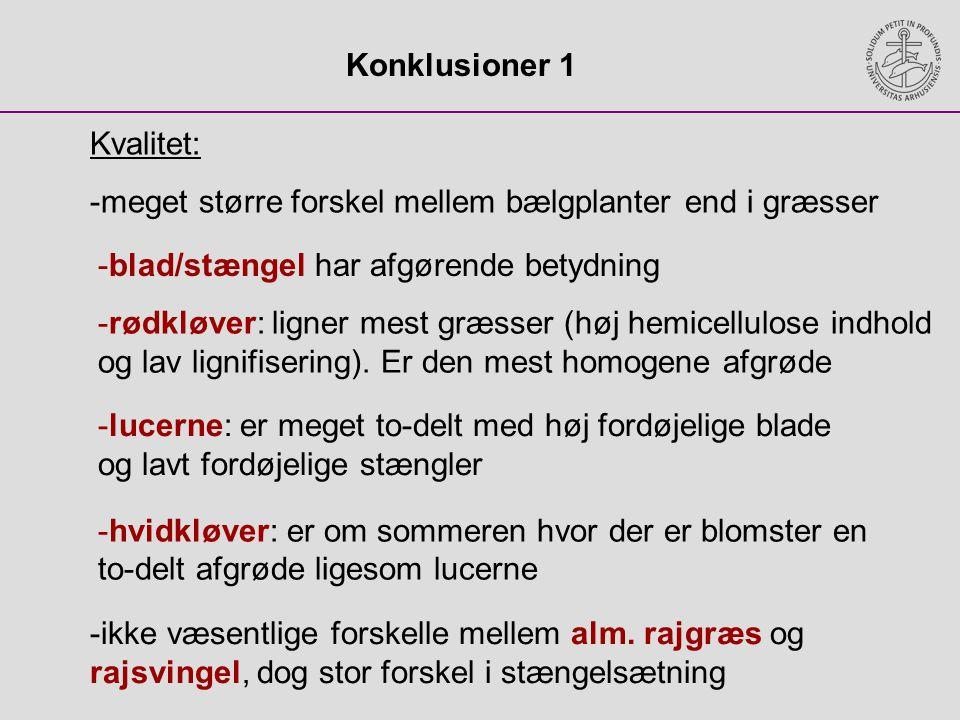 Konklusioner 1 Kvalitet: meget større forskel mellem bælgplanter end i græsser. blad/stængel har afgørende betydning.