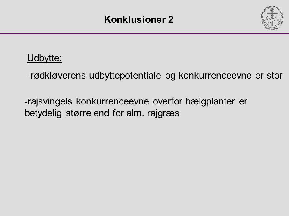 Konklusioner 2 Udbytte: -rødkløverens udbyttepotentiale og konkurrenceevne er stor.