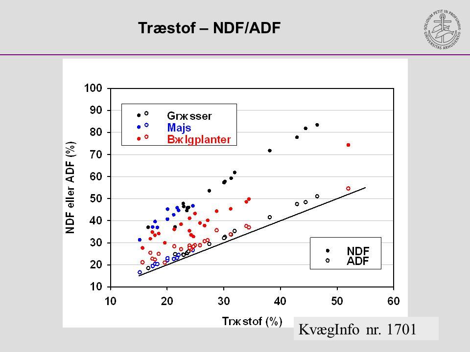 Træstof – NDF/ADF KvægInfo nr. 1701