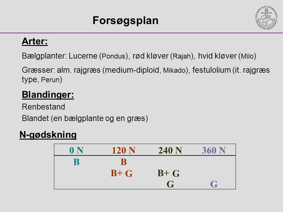 Forsøgsplan N 1 2 4 3 6 B + G Arter: Blandinger: N-gødskning