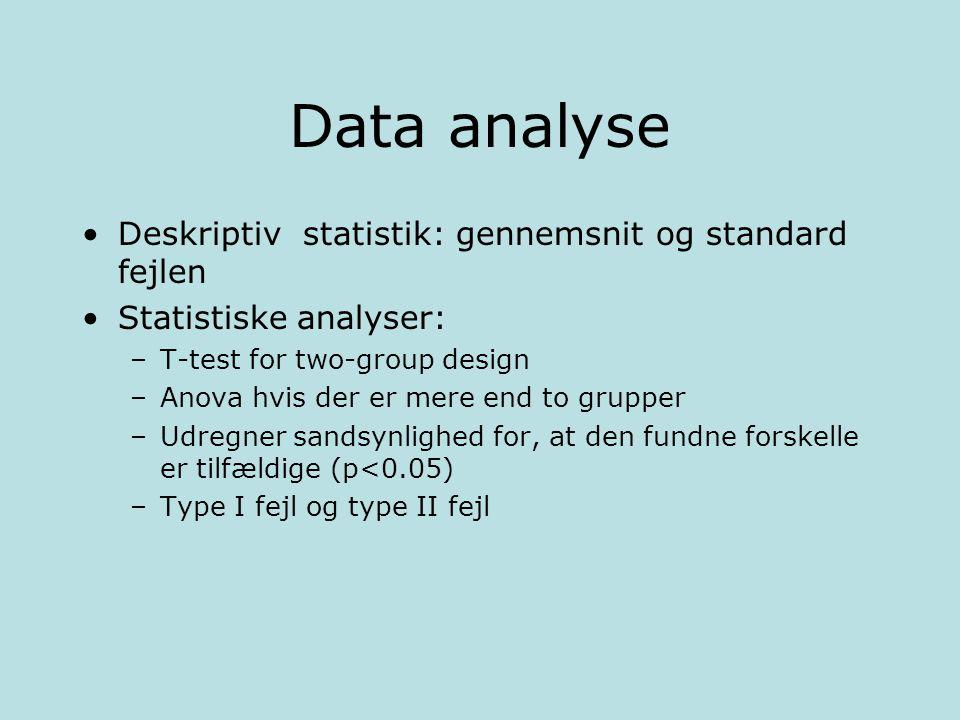 Data analyse Deskriptiv statistik: gennemsnit og standard fejlen