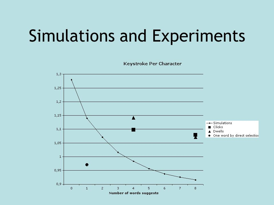 Simulations and Experiments