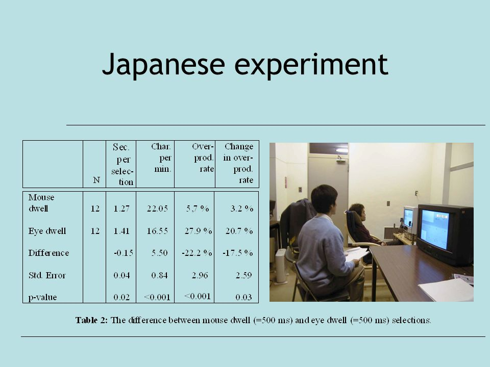 Japanese experiment