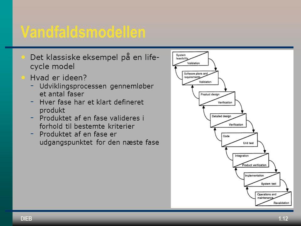 Vandfaldsmodellen Det klassiske eksempel på en life-cycle model