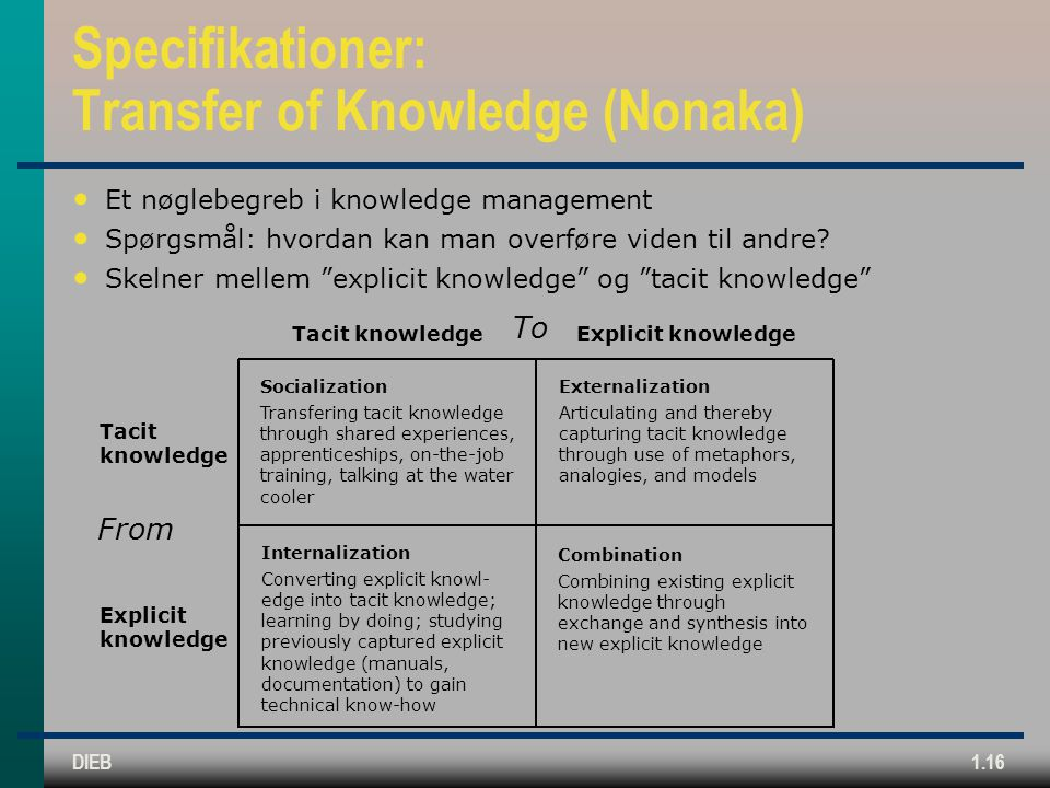 Specifikationer: Transfer of Knowledge (Nonaka)