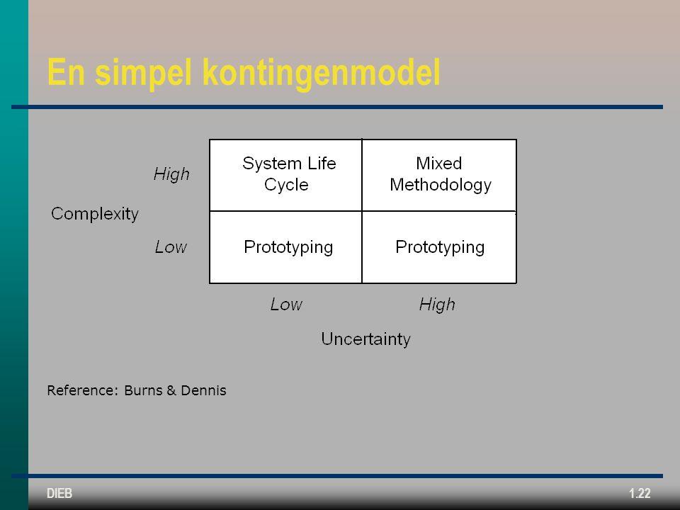 En simpel kontingenmodel