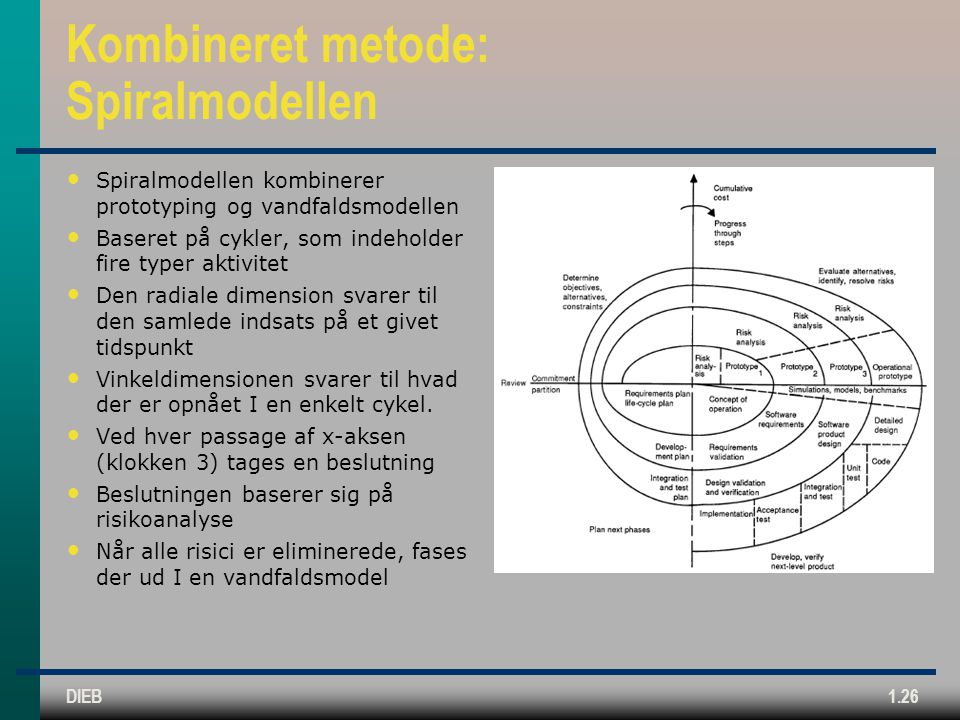 Kombineret metode: Spiralmodellen